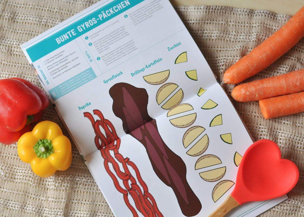 35 Rezepte für den Backofen, die Kinder ganz alleine nachkochen können, mit lustigen Vorlagen für das Backblech. #kochen #kinder #rezepte #ofen #backofen #kochbuch #backblech #familie